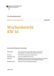 wb-2019-16-kw