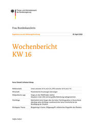 wb-2018-16-kw